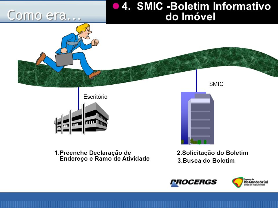 Como era... 4. SMIC -Boletim Informativo do Imóvel 3.Busca do Boletim