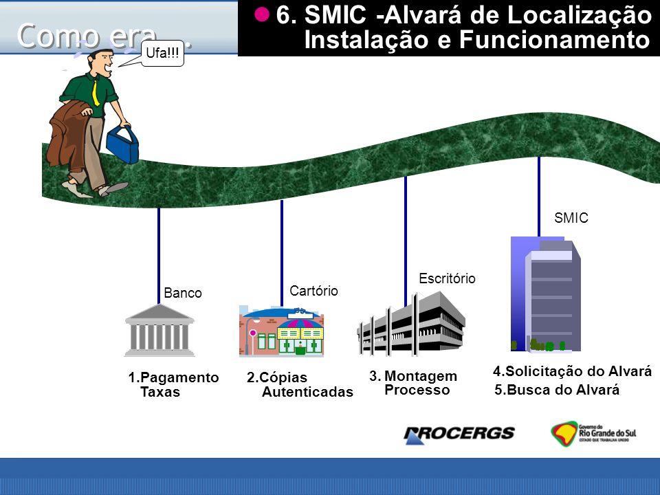 Como era... 6. SMIC -Alvará de Localização Instalação e Funcionamento