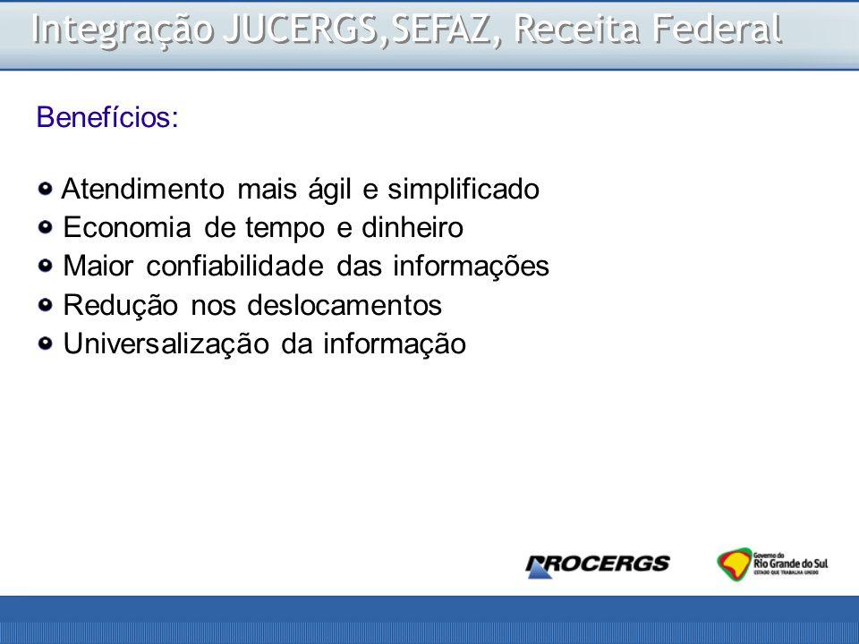 Integração JUCERGS,SEFAZ, Receita Federal