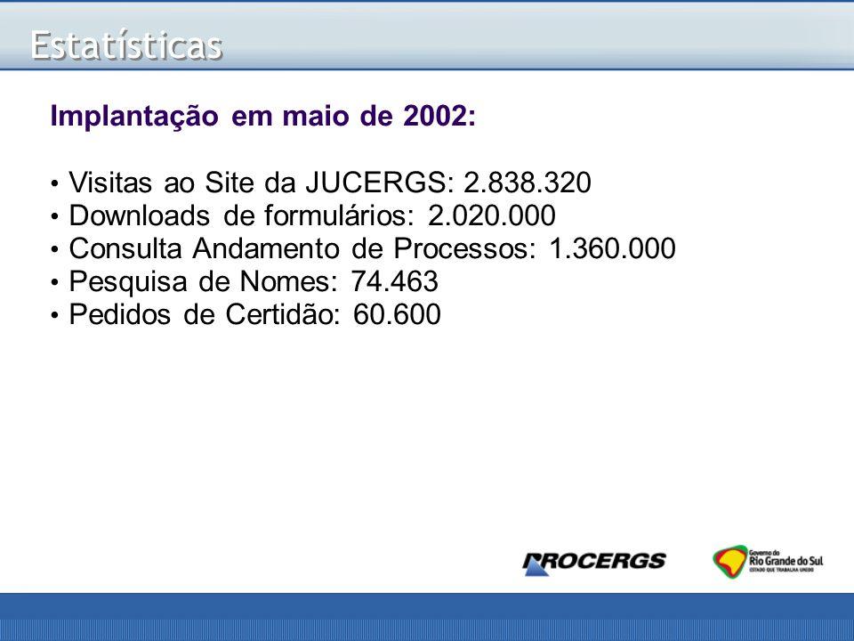Estatísticas Implantação em maio de 2002: