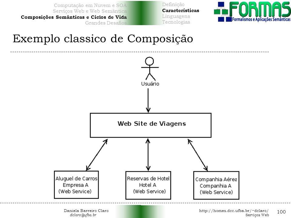 Exemplo classico de Composição