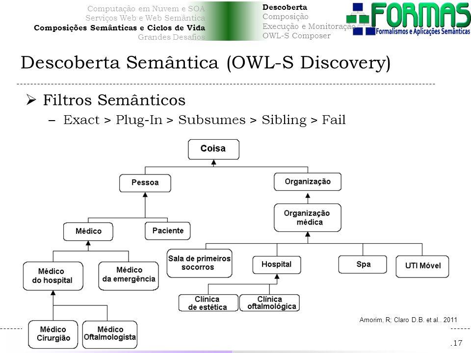 Descoberta Semântica (OWL-S Discovery)