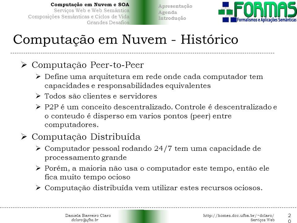 Computação em Nuvem - Histórico