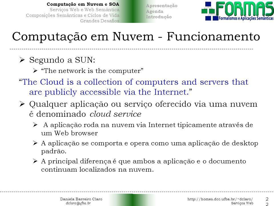 Computação em Nuvem - Funcionamento