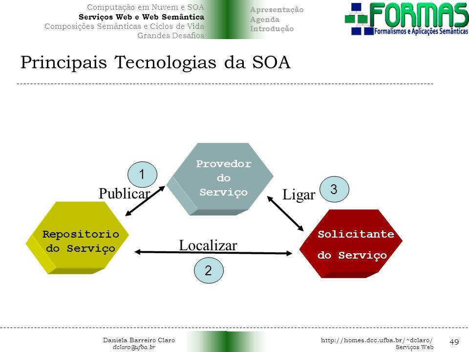 Principais Tecnologias da SOA