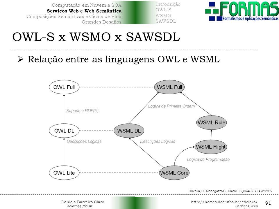 OWL-S x WSMO x SAWSDL Relação entre as linguagens OWL e WSML 91