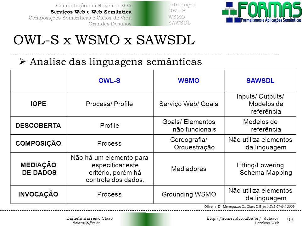 OWL-S x WSMO x SAWSDL Analise das linguagens semânticas OWL-S WSMO