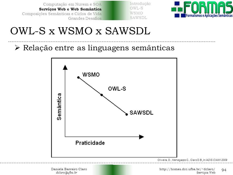OWL-S x WSMO x SAWSDL Relação entre as linguagens semânticas 94