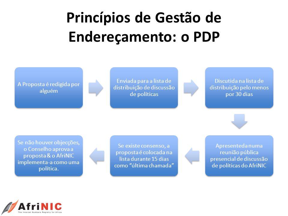 Princípios de Gestão de Endereçamento: o PDP