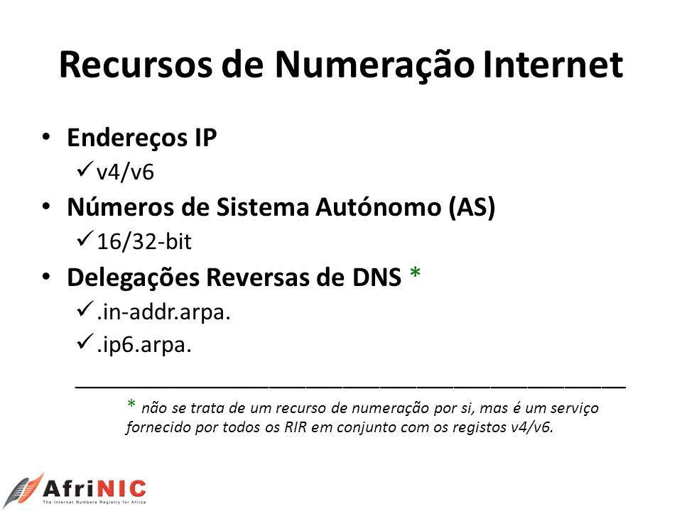 Recursos de Numeração Internet