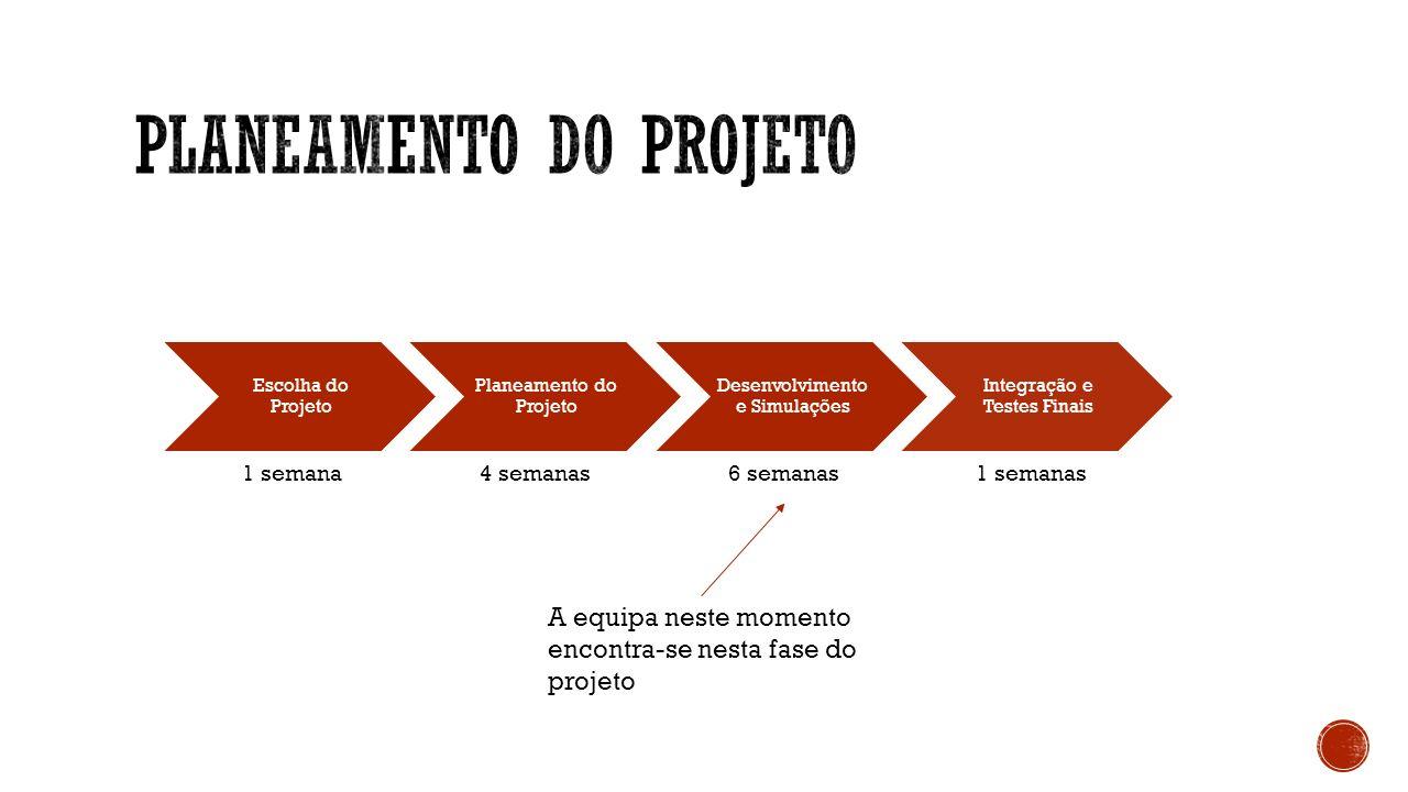 Planeamento do Projeto