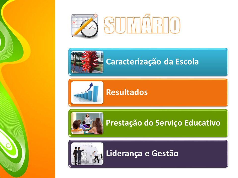 SUMÁRIO Caracterização da Escola Resultados Liderança e Gestão
