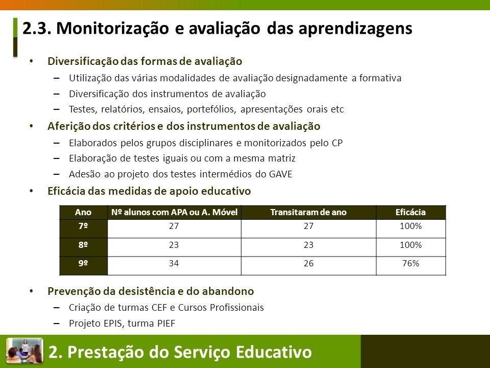2.3. Monitorização e avaliação das aprendizagens