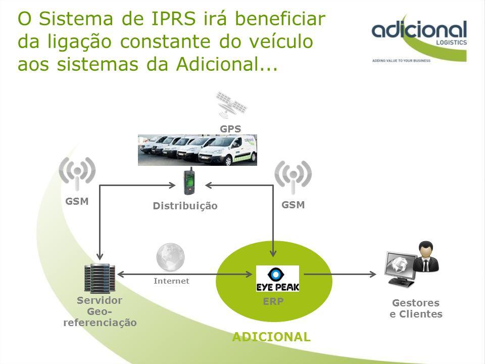 O Sistema de IPRS irá beneficiar da ligação constante do veículo aos sistemas da Adicional...