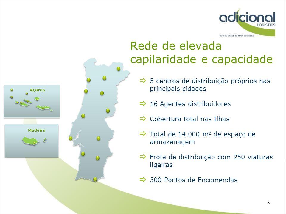 Rede de elevada capilaridade e capacidade