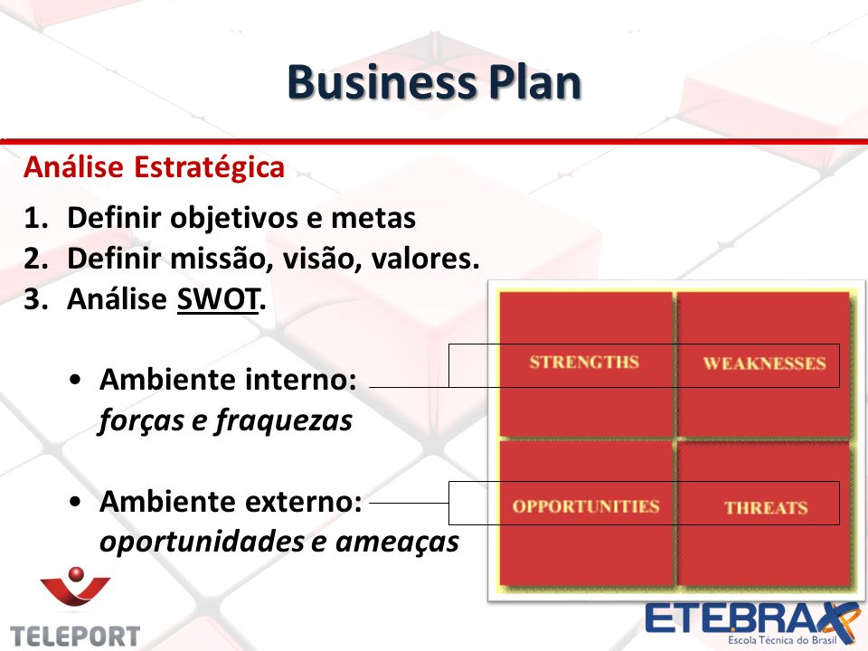 Business Plan Análise Estratégica Definir objetivos e metas