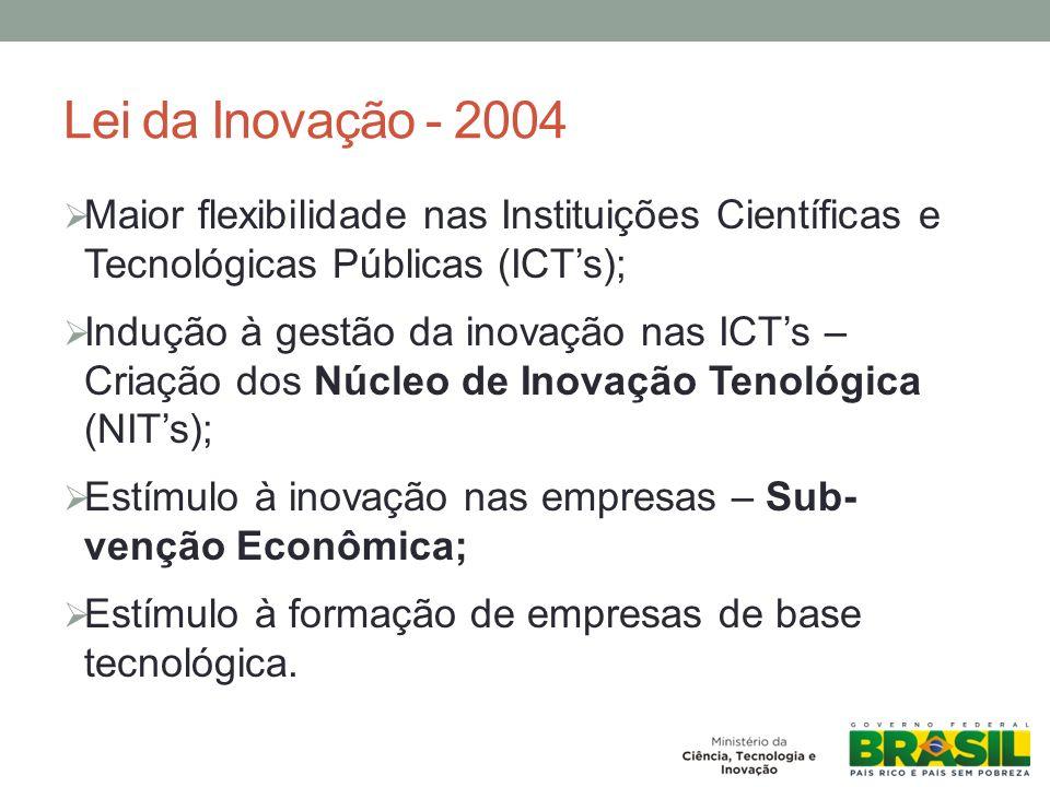 Lei da Inovação - 2004 Maior flexibilidade nas Instituições Científicas e Tecnológicas Públicas (ICT's);