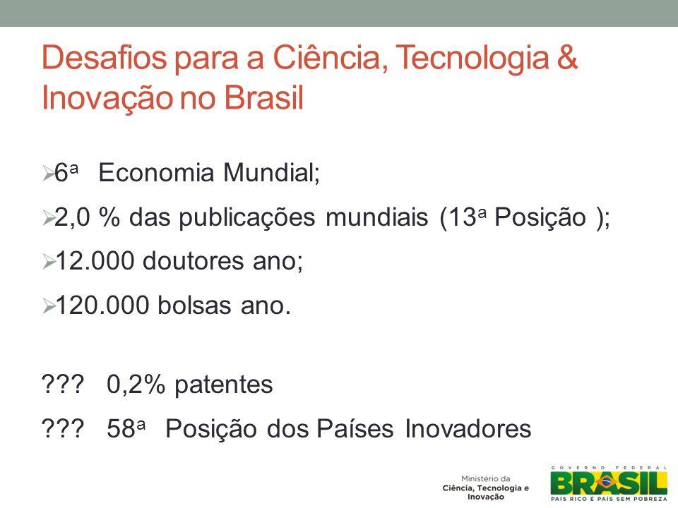Desafios para a Ciência, Tecnologia & Inovação no Brasil