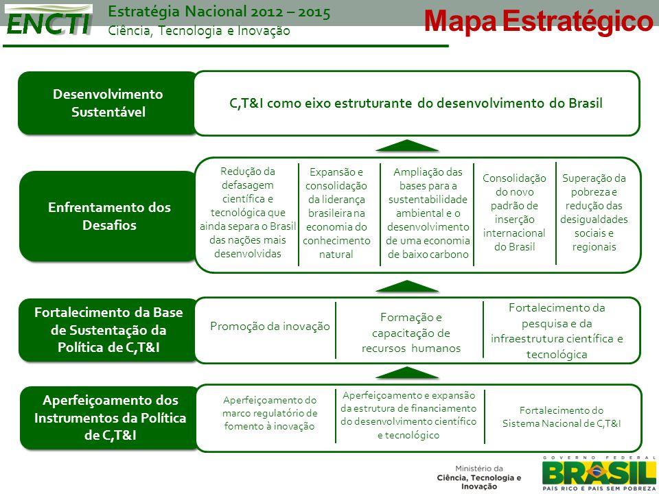 Mapa Estratégico Estratégia Nacional 2012 – 2015