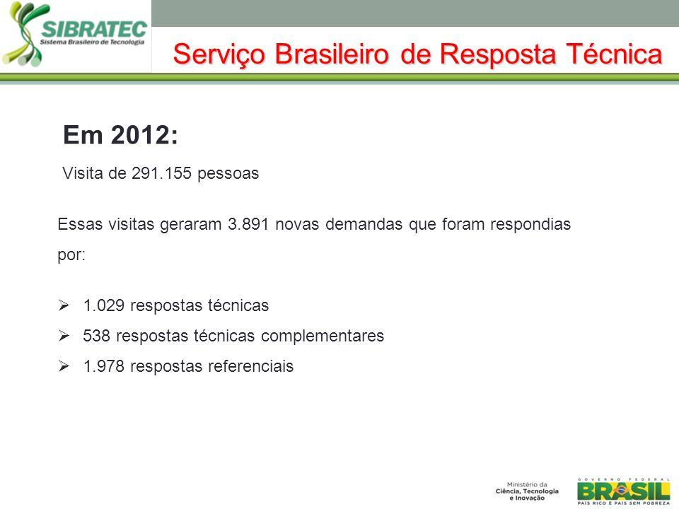 Serviço Brasileiro de Resposta Técnica