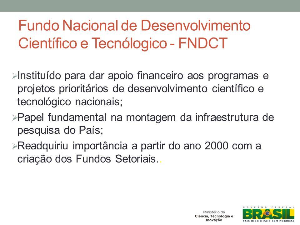 Fundo Nacional de Desenvolvimento Científico e Tecnólogico - FNDCT
