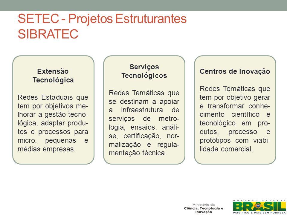 SETEC - Projetos Estruturantes SIBRATEC