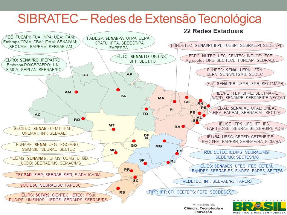 SIBRATEC – Redes de Extensão Tecnológica
