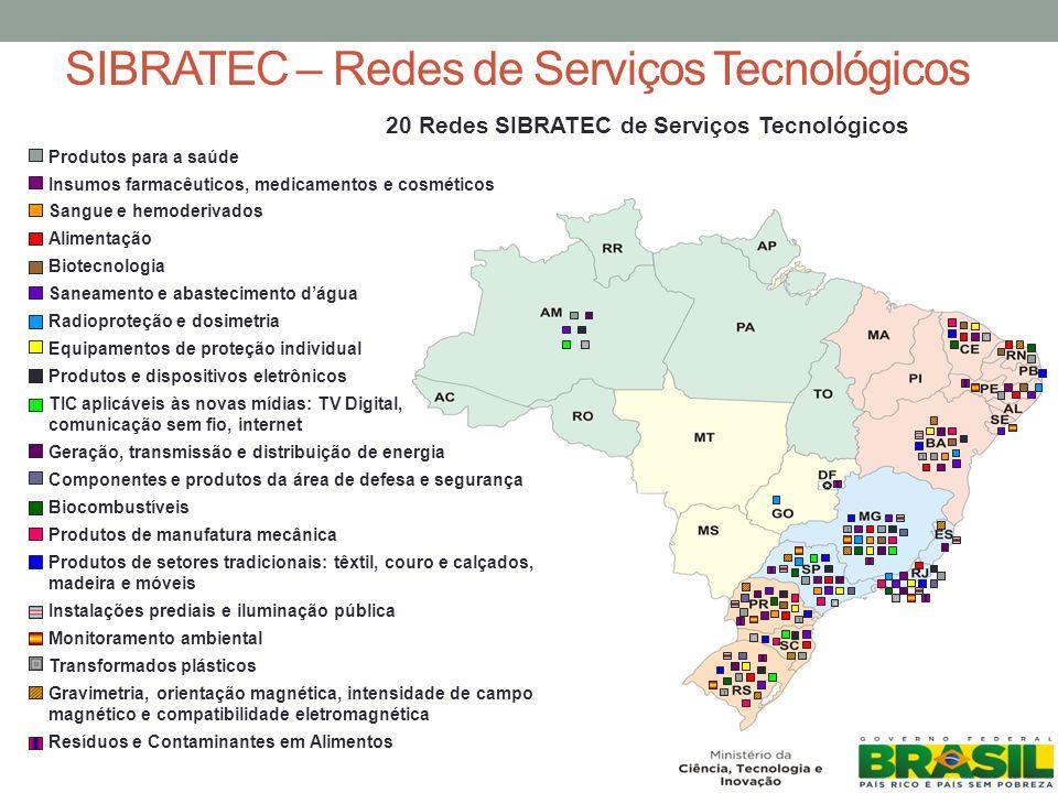SIBRATEC – Redes de Serviços Tecnológicos