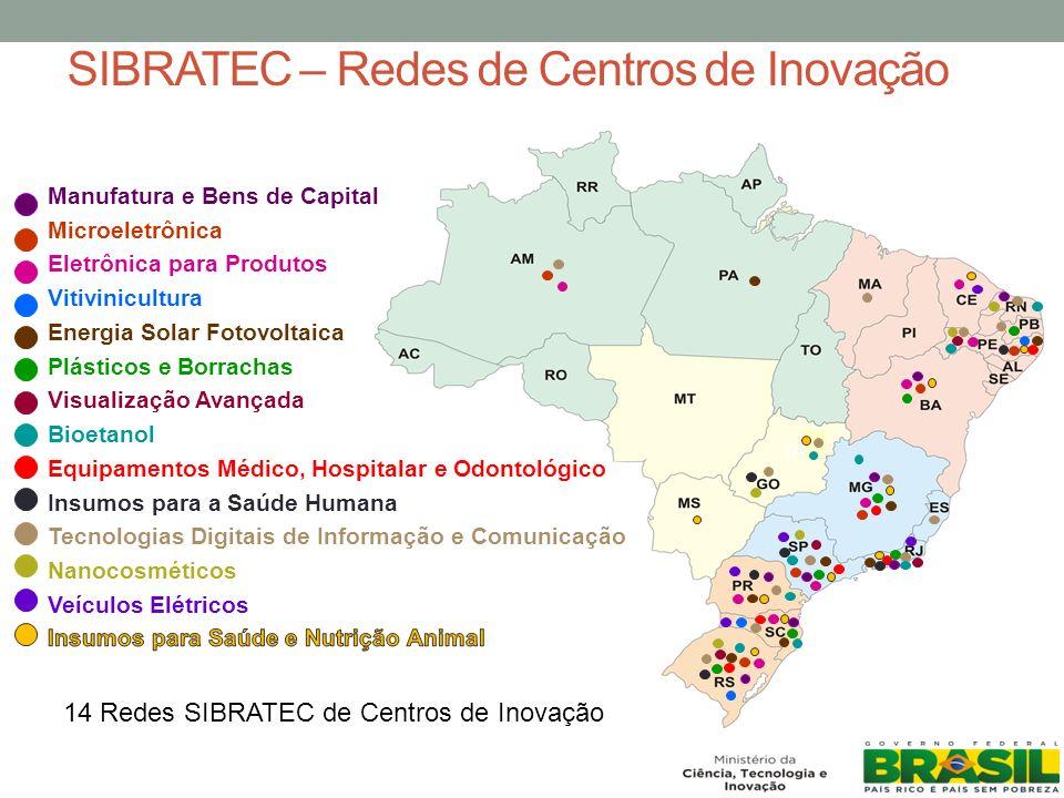 SIBRATEC – Redes de Centros de Inovação