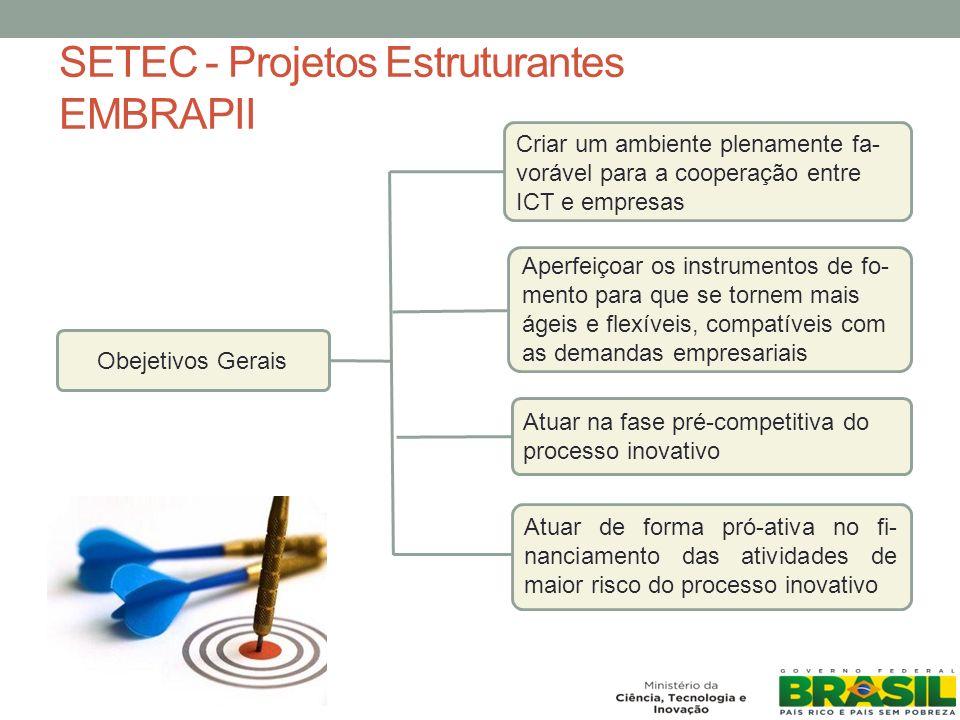 SETEC - Projetos Estruturantes EMBRAPII