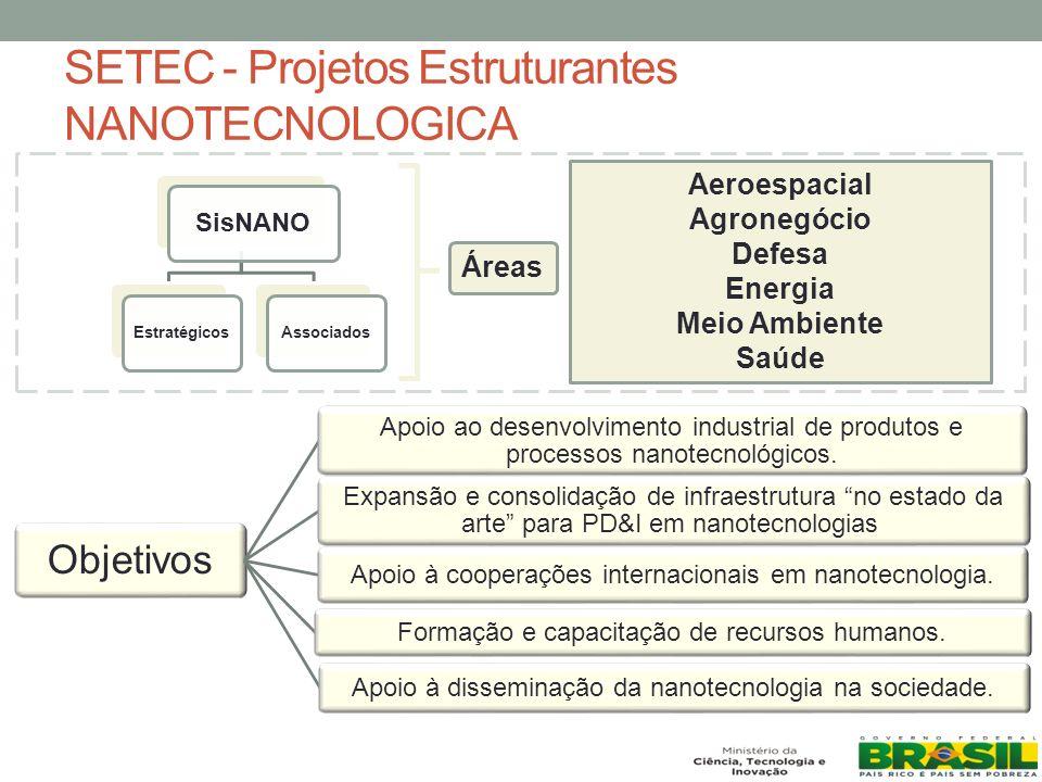 SETEC - Projetos Estruturantes NANOTECNOLOGICA