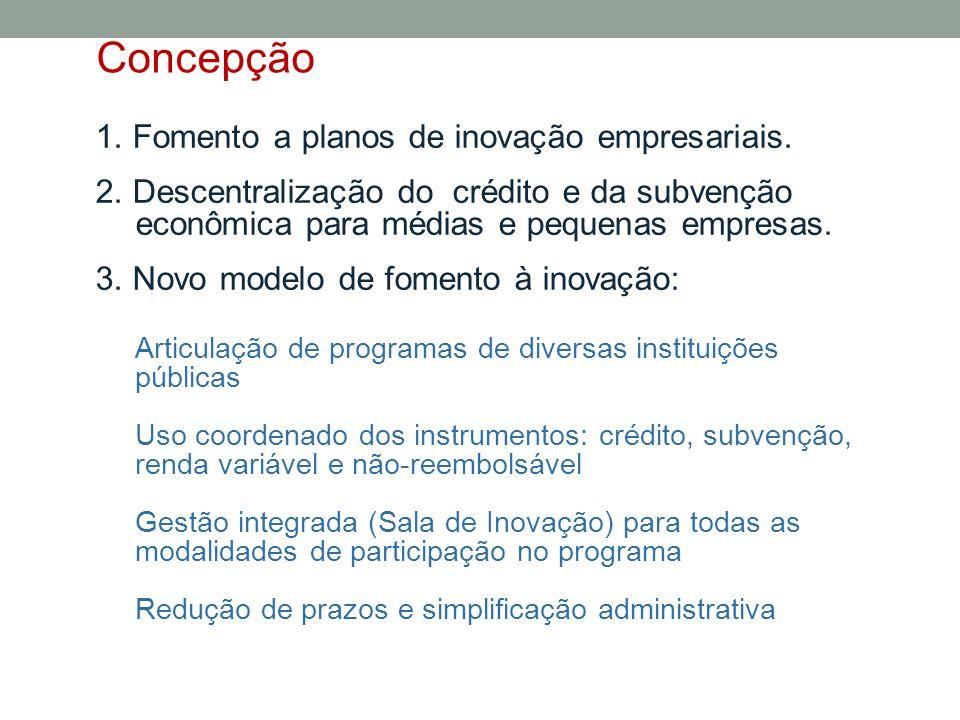 Concepção 1. Fomento a planos de inovação empresariais.