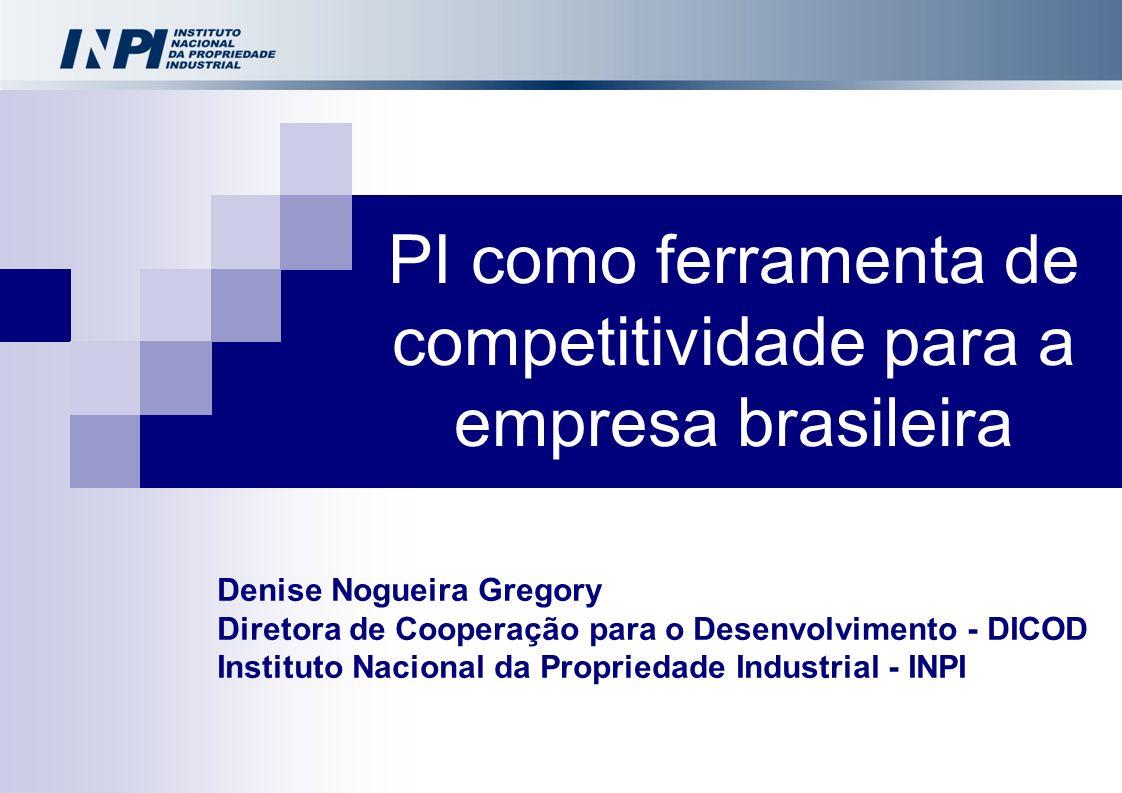 PI como ferramenta de competitividade para a empresa brasileira