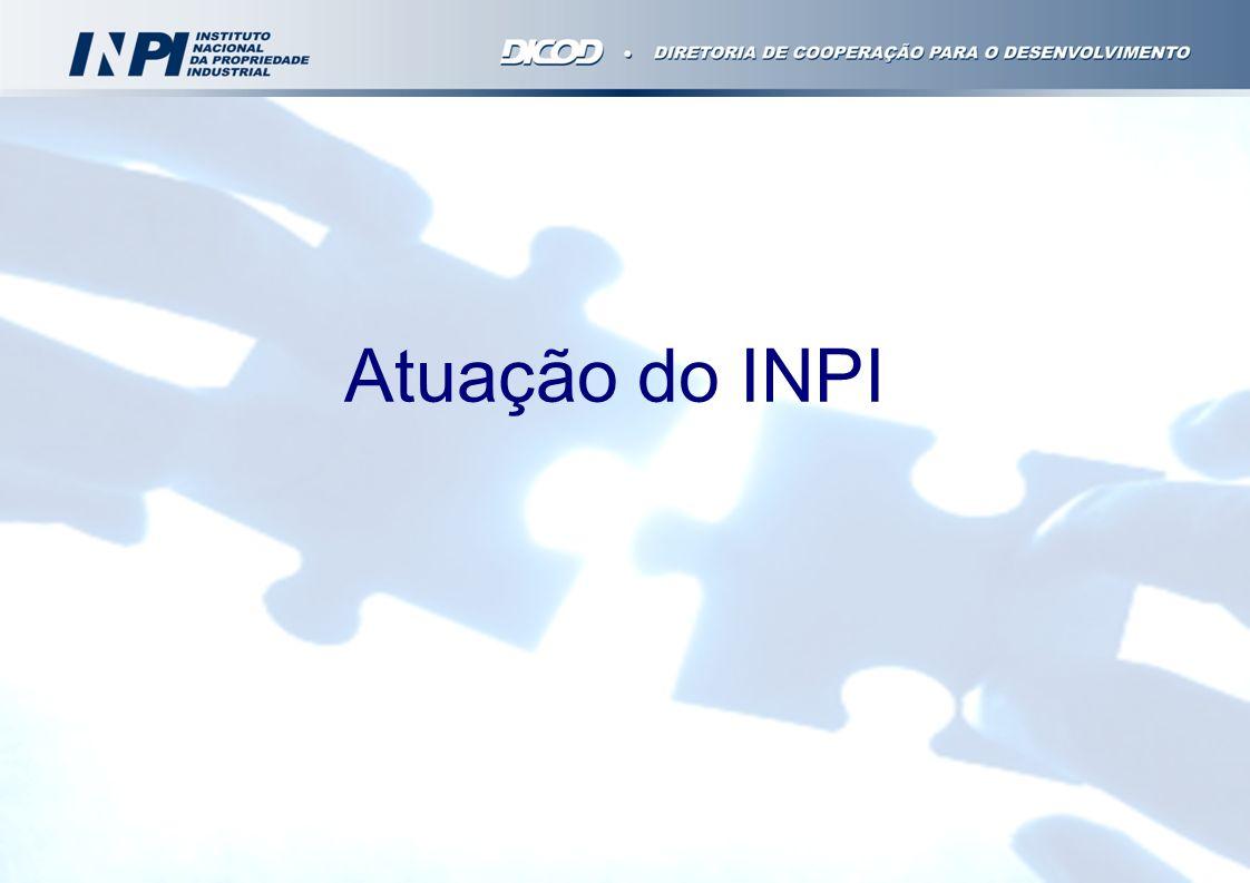 Atuação do INPI