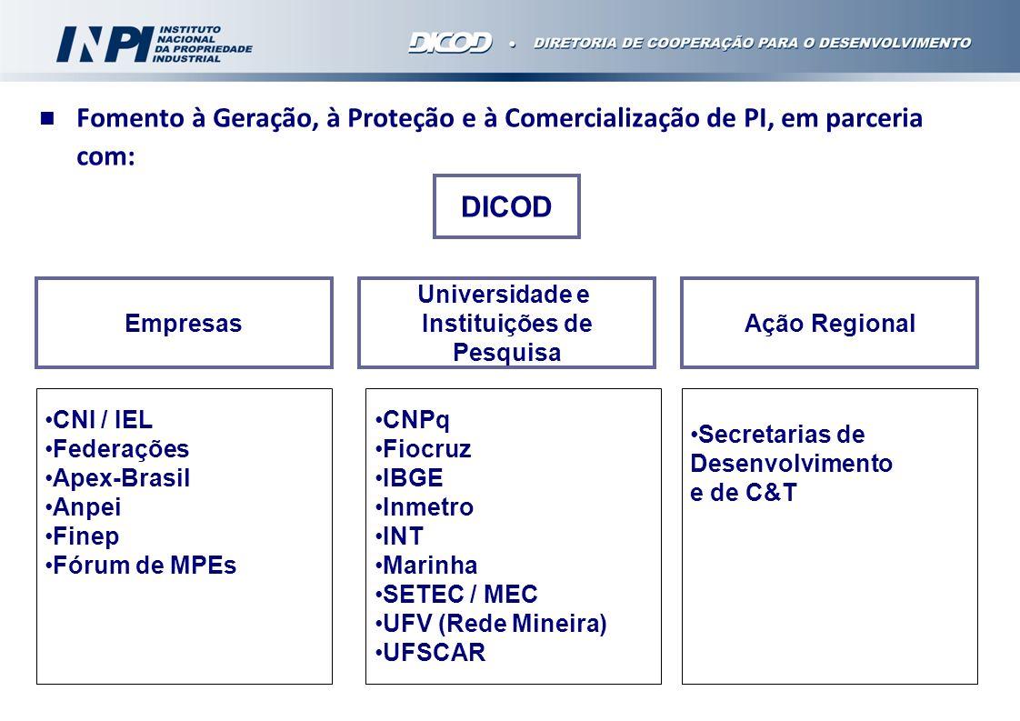 Fomento à Geração, à Proteção e à Comercialização de PI, em parceria com: