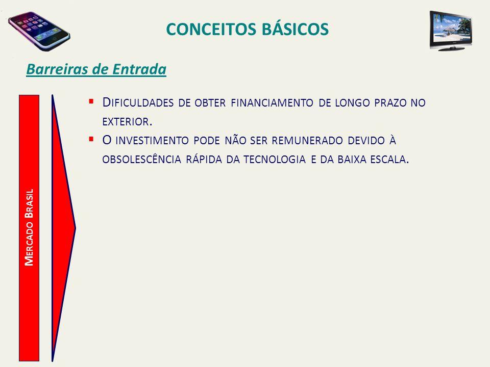 CONCEITOS BÁSICOS Barreiras de Entrada