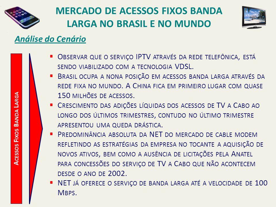 MERCADO DE ACESSOS FIXOS BANDA LARGA NO BRASIL E NO MUNDO