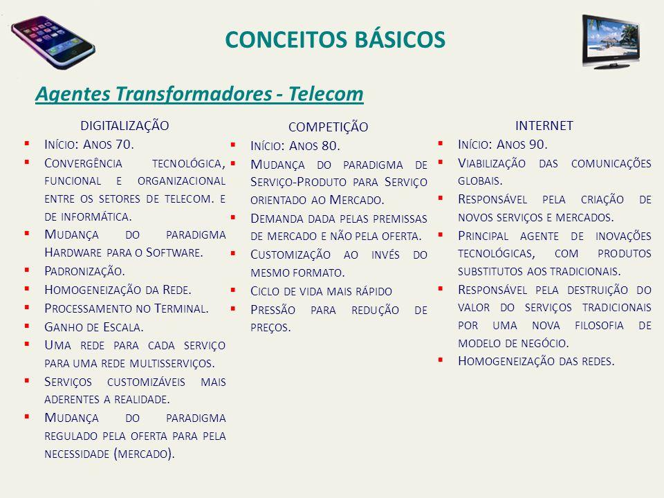 CONCEITOS BÁSICOS Agentes Transformadores - Telecom DIGITALIZAÇÃO