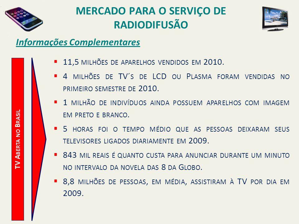 MERCADO PARA O SERVIÇO DE RADIODIFUSÃO