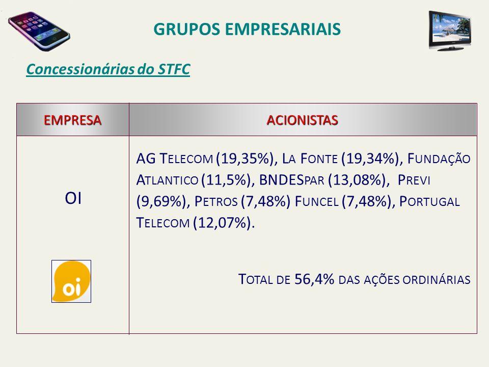 GRUPOS EMPRESARIAIS OI Concessionárias do STFC