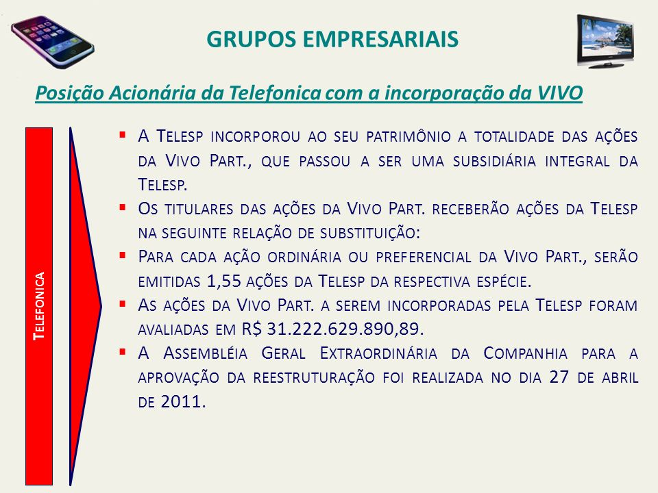 GRUPOS EMPRESARIAIS Posição Acionária da Telefonica com a incorporação da VIVO.