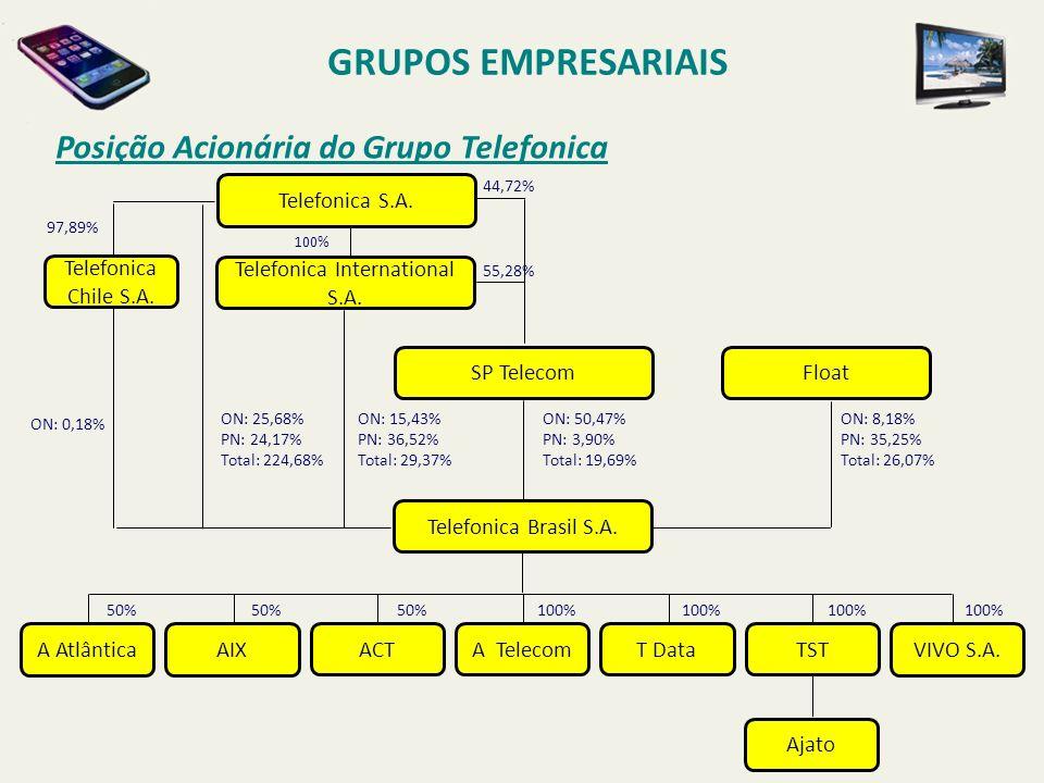 Telefonica International S.A.