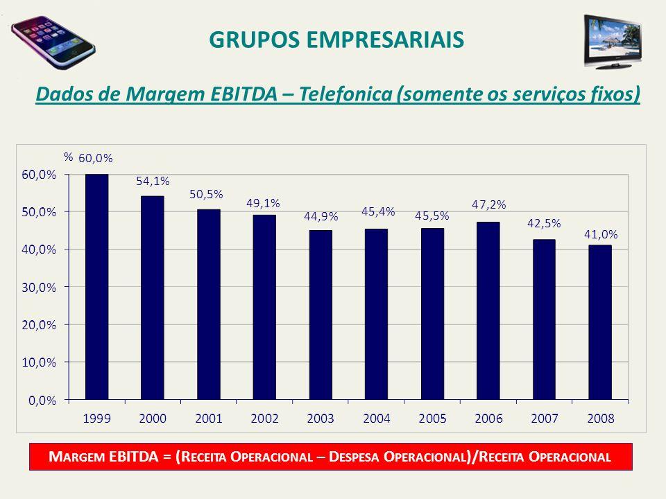 GRUPOS EMPRESARIAIS Dados de Margem EBITDA – Telefonica (somente os serviços fixos) %