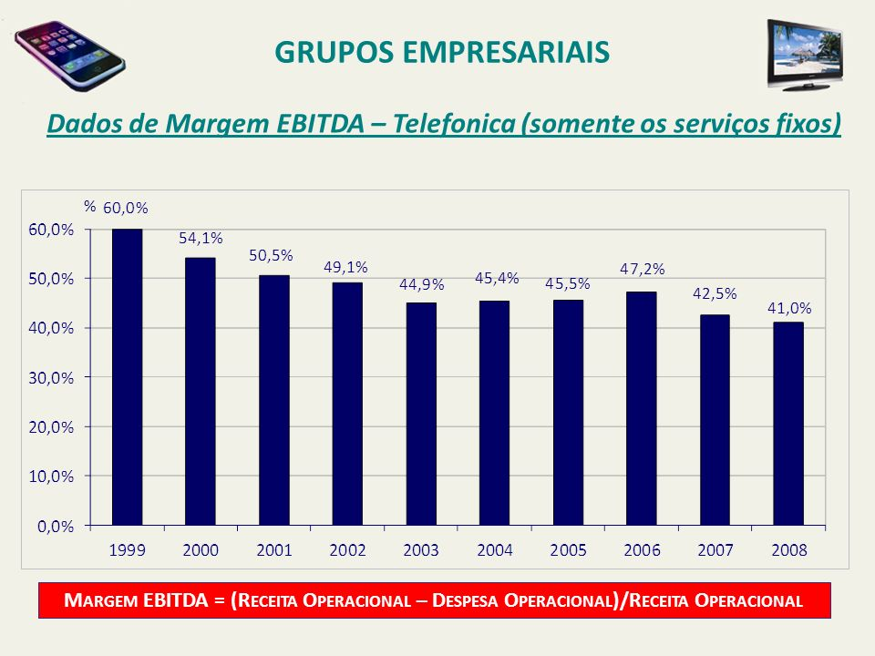 GRUPOS EMPRESARIAISDados de Margem EBITDA – Telefonica (somente os serviços fixos) %