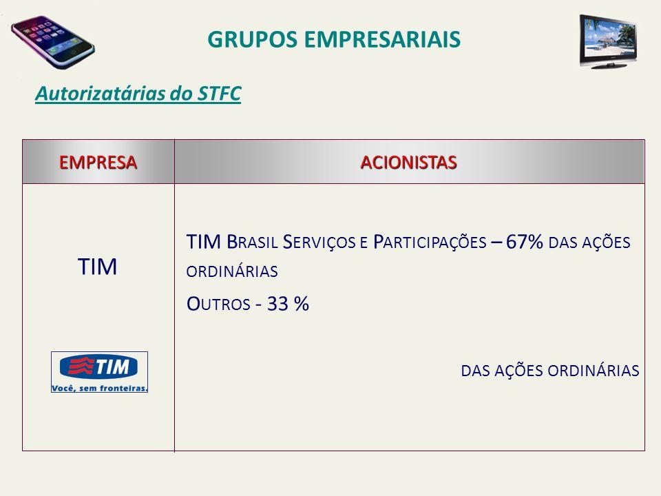GRUPOS EMPRESARIAIS TIM Autorizatárias do STFC