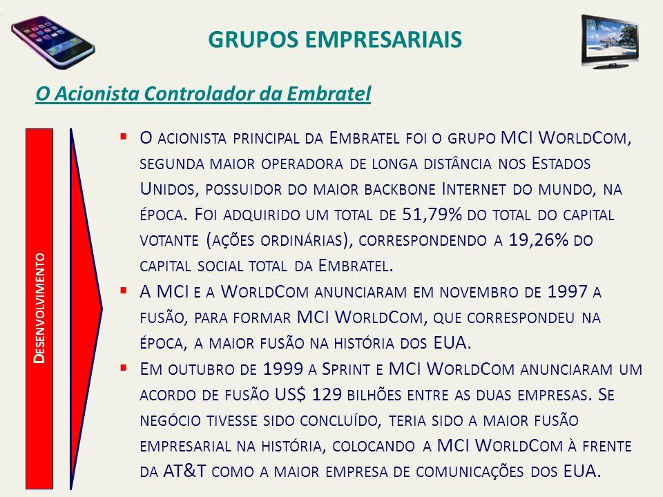 GRUPOS EMPRESARIAIS O Acionista Controlador da Embratel