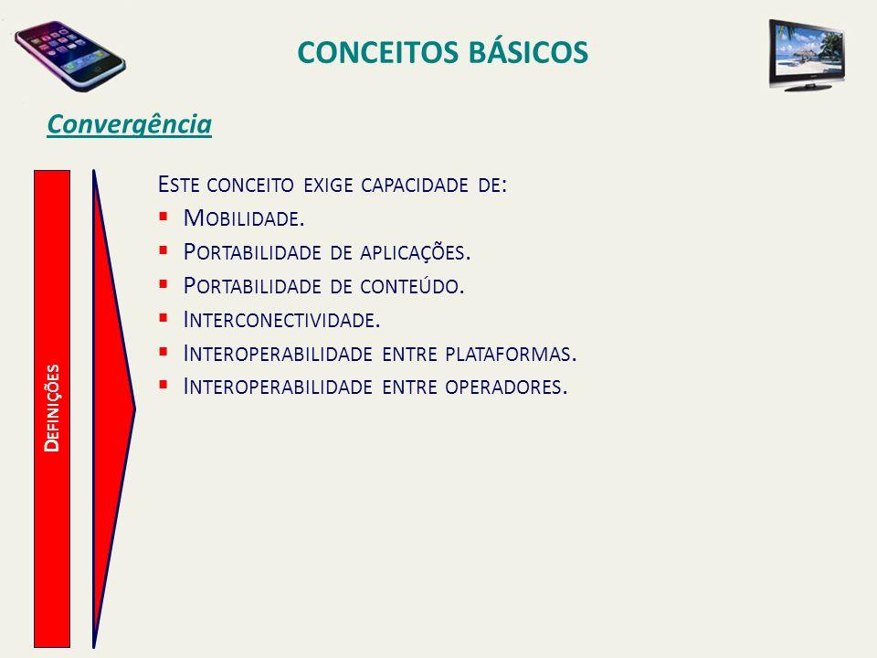 CONCEITOS BÁSICOS Convergência Este conceito exige capacidade de: