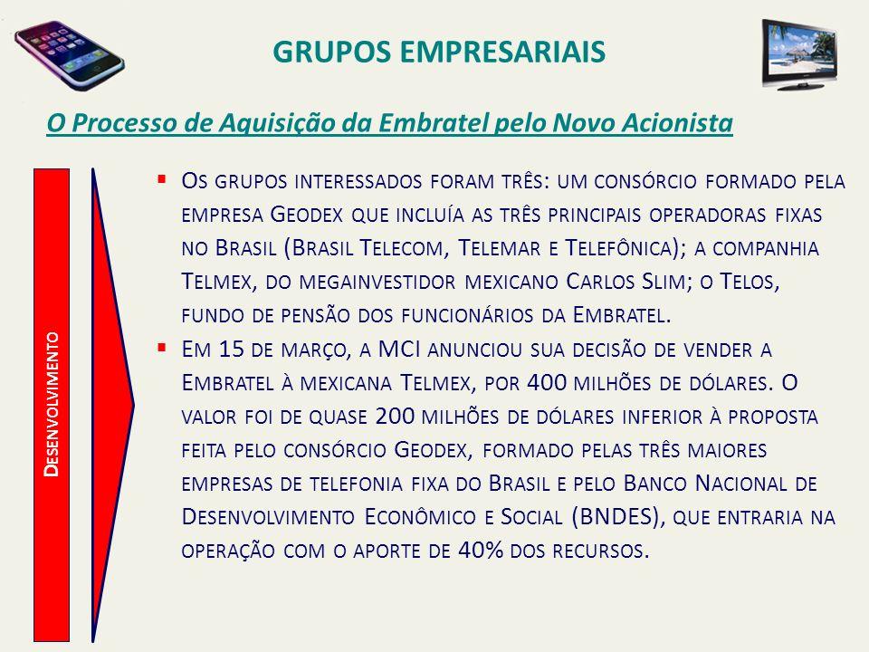 GRUPOS EMPRESARIAIS O Processo de Aquisição da Embratel pelo Novo Acionista.