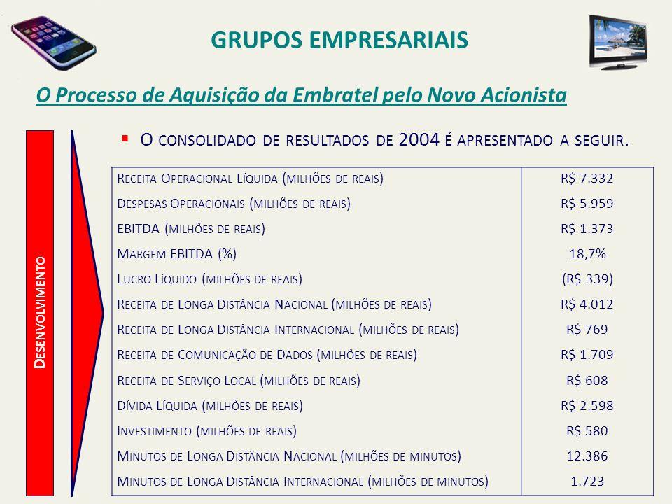 GRUPOS EMPRESARIAIS O Processo de Aquisição da Embratel pelo Novo Acionista. O consolidado de resultados de 2004 é apresentado a seguir.