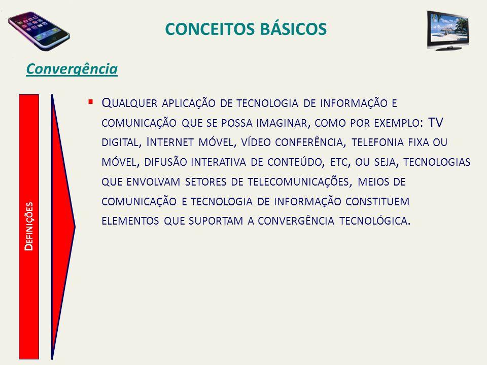 CONCEITOS BÁSICOS Convergência